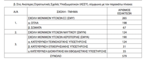 Stigmiotypo 2021 05 11 22.08.08